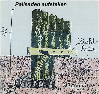 drainage verlegen anleitung
